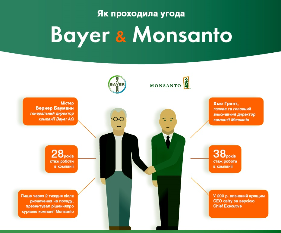 infografika-ukr-1