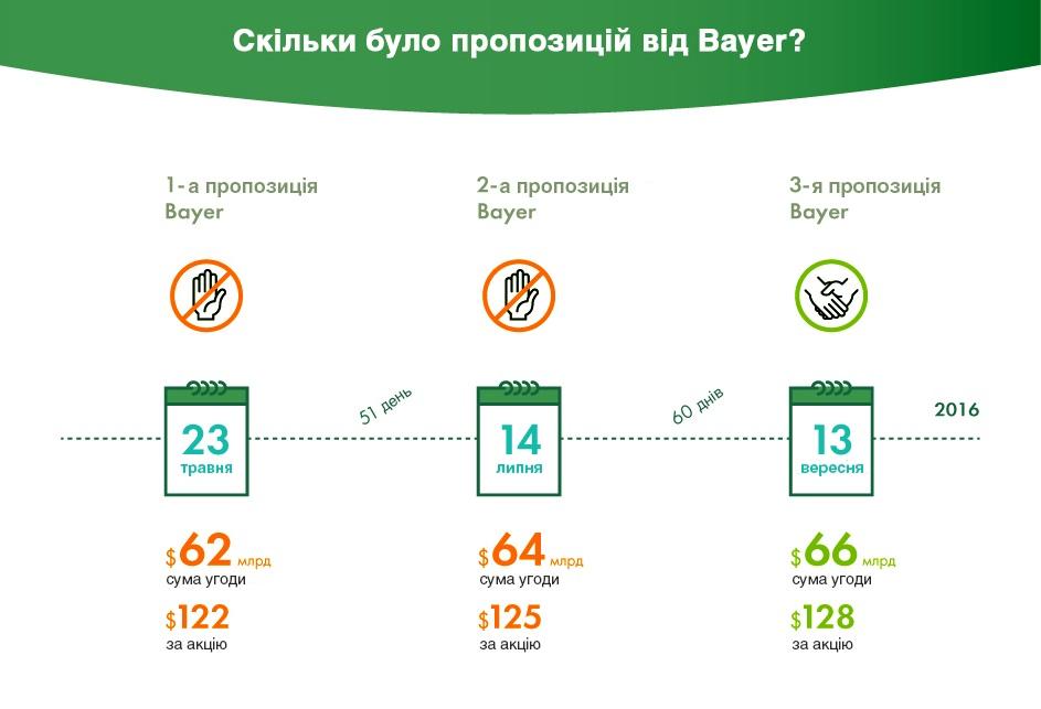 infografika-ukr-22