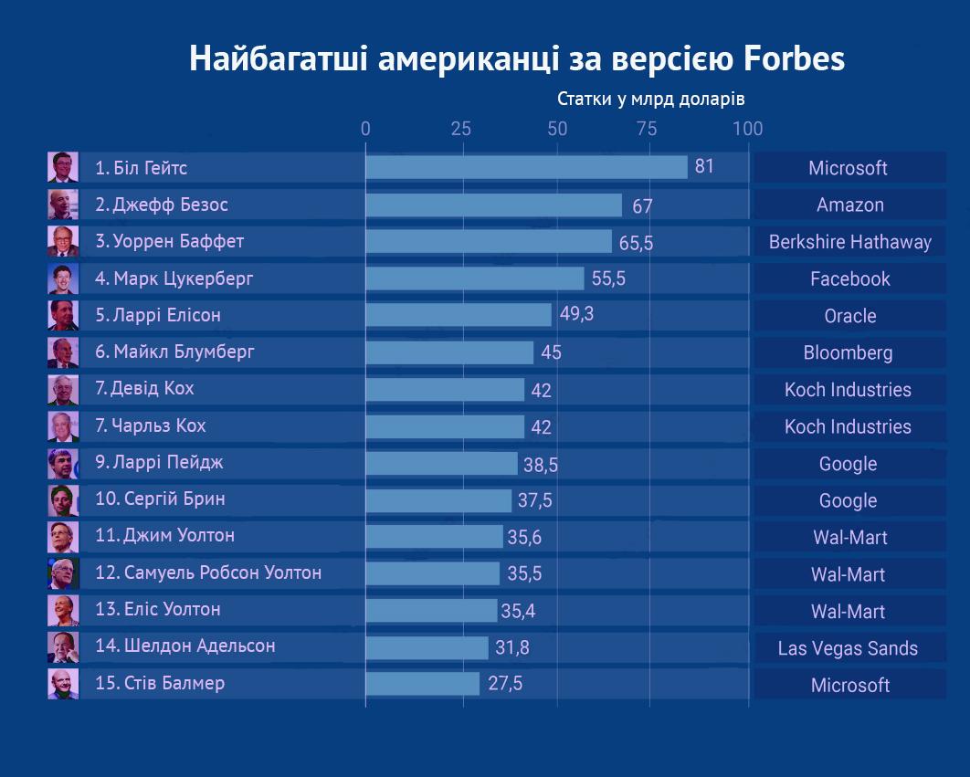 infografika_ukr