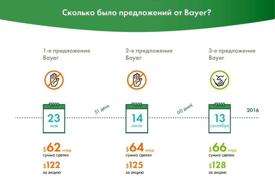 slajd-2-infografika
