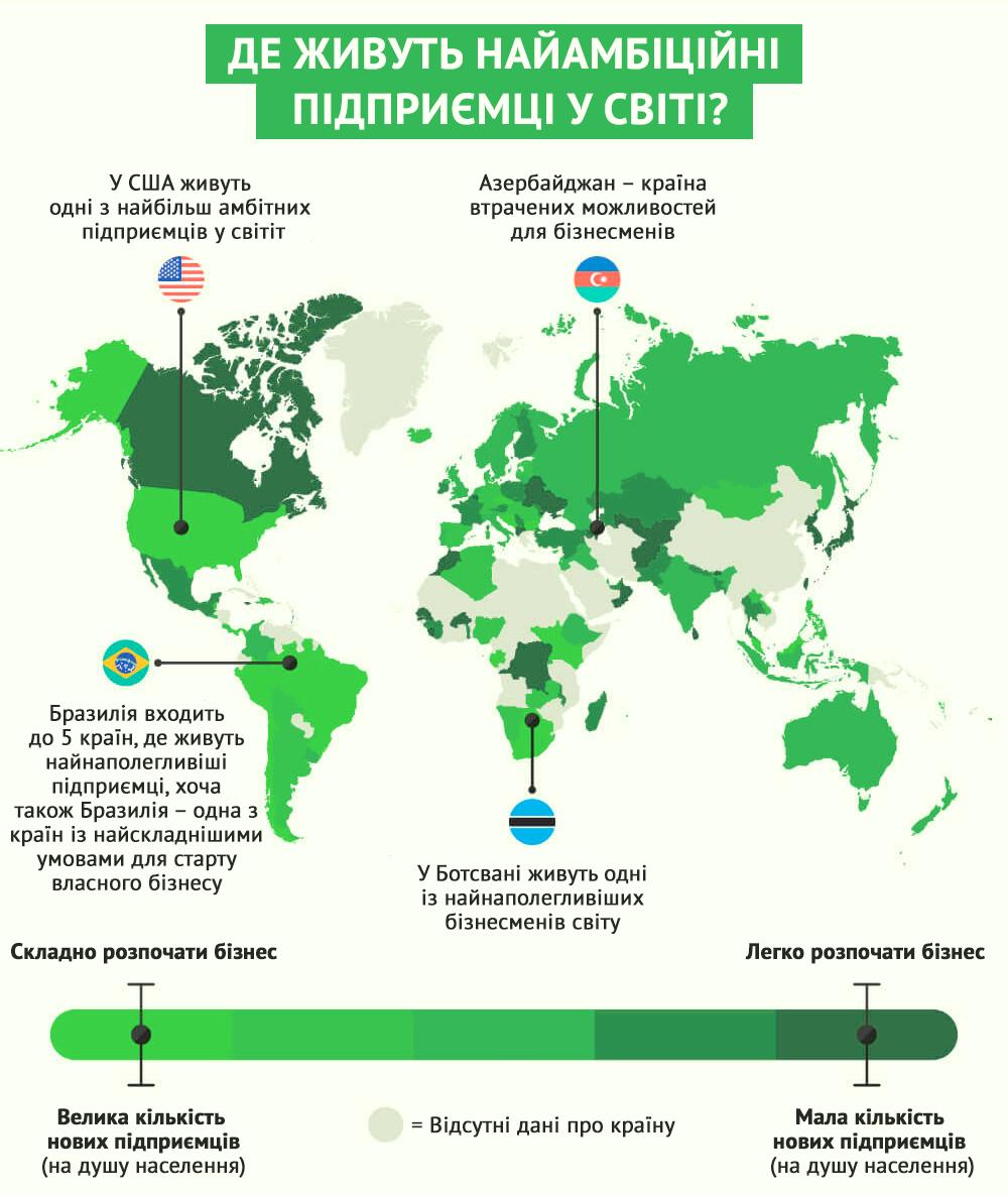 инфографика укр